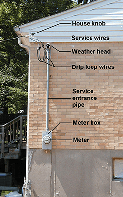 Image of the electric equipment on the side of the house labeled.